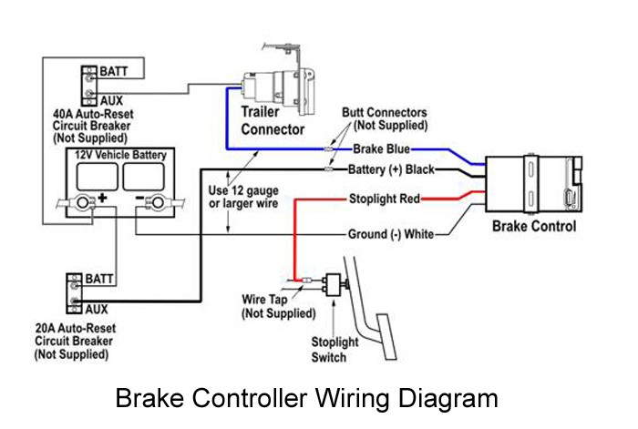 Amp Wiring Kit Near Me How To Install The Circuit Breakers From Brake Controller