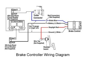 How To Install the Circuit Breakers From Brake Controller
