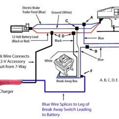 Tekonsha Breakaway Wiring Diagram Sonos How Is Break Away Battery Charger # 1024 Wired | Etrailer.com