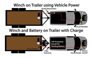 Can 7Way Trailer Connector Accessory Circuit be Used to