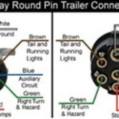 Semi Truck Trailer Plug Wiring Diagram 2003 International 4300 7 Pin Great Installation Of For A Way Round Connector On 40 Foot Rh Etrailer Com Standard