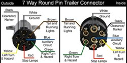 Wiring Diagram for a 7Way Round Pin Trailer Connector on