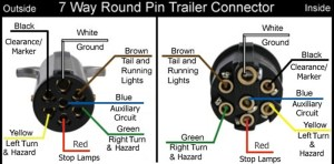 Wiring Diagram for a 7Way Round Pin Trailer Connector on