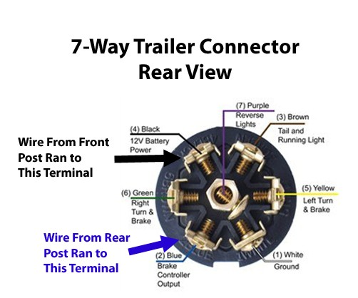 2003 gmc trailer plug wiring  wiring diagram groundsteelb