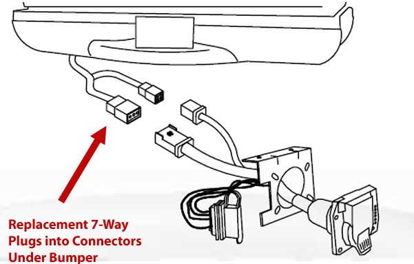 tow vehicle wiring kit