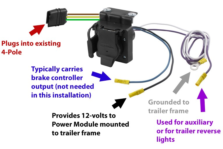 tekonsha prodigy rf wiring diagram 1995 jeep grand cherokee laredo stereo tow vehicle to work with # 90250 | etrailer.com