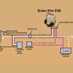 Electric Hydraulic Pump Wiring Diagram Motor Symbols How Does The Titan Brakerite Ehb Electric-hydraulic Actuator Wire Up | Etrailer.com