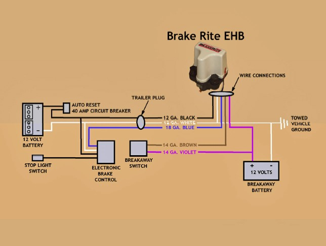 electric over hydraulic trailer brakes wiring diagram massey ferguson generator how does the titan brakerite ehb electric-hydraulic actuator wire up | etrailer.com