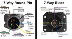 5 way round trailer plug wiring diagram 2016 ford f150 stereo availability of a 7-way pin to 5-way flat connector adapter | etrailer.com
