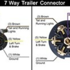 Hopkins 48505 Wiring Diagram Full Skeleton 4 Way Trailer 1979 Library For A Side 7 Connector Etrailer Comclick To Enlarge