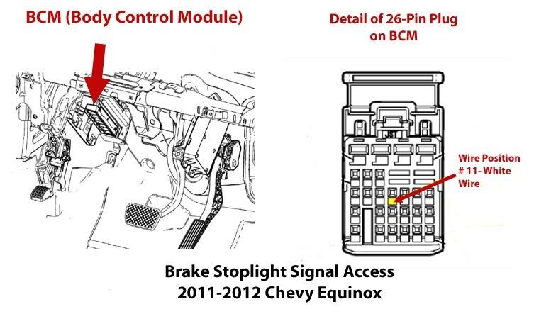 2006 chevy colorado wiring diagram vauxhall zafira locating brake stoplight signal to install controller on 2012 equinox | etrailer.com