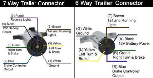six pin trailer wiring diagram 1999 jeep grand cherokee stereo how are the 7- and 6-way connectors wired in hopkins flex-coil connector adapter ...