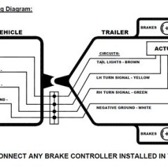 Wiring Diagram For Trailer With Electric Brakes 2001 Grand Marquis Fuse How To Test The Carlisle Hydrastar Xl Electric-hydraulic Brake Actuator Without Remote ...