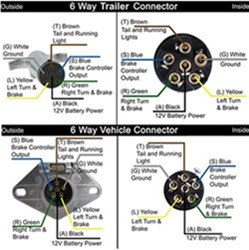 4 Wire Flat Trailer Wiring Diagram Troubleshooting Trailer Lights Not Working With A 4 Way To