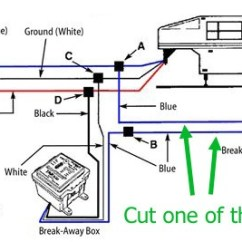 Wiring Diagram For Trailer Brake Away 1998 Yamaha Golf Cart How To Release The Brakes On A Once Break Switch Is Activated | Etrailer.com