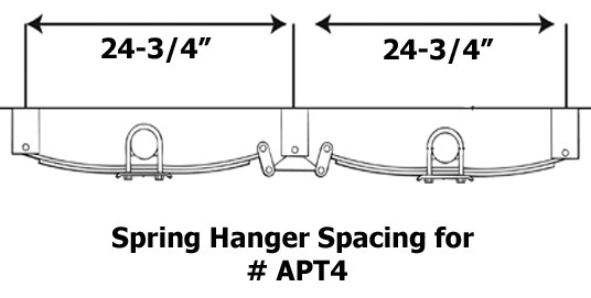 Hanger Spacing for Tandem-Axle Hanger Kit for Double-Eye