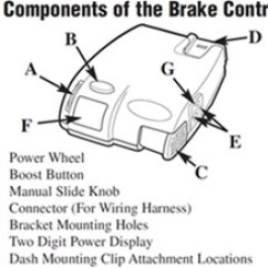 Primus Iq Brake Controller Wiring Diagram Open Source Where Is The Manual Override Located On Tekonsha Trailer # Tk90160 ...