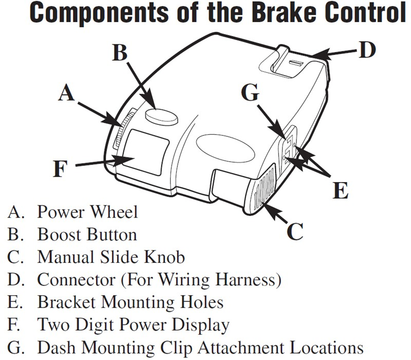 tekonsha ke wiring ke free printable wiring diagrams