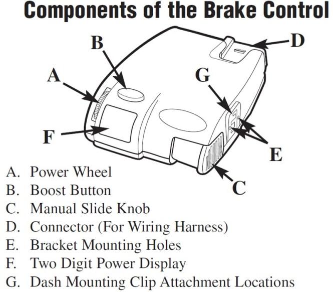 tekonsha trailer brake controller wiring diagram wiring diagram hopkins impulse trailer brake controller wiring diagram wire