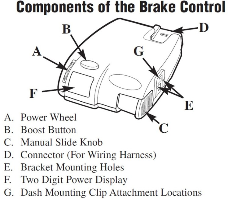 electric brake controller wiring diagram dodge brake controller wiring diagram installation of a trailer  dodge brake controller wiring diagram