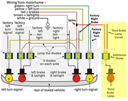 55 chevy headlight switch wiring diagram 3 wire tail light 2012 cadillac srx so that third brake operates while flat towing | etrailer.com