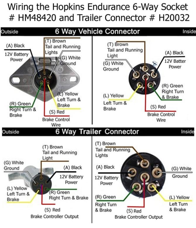 hopkins wire trailer plug wiring diagram  chevy throttle