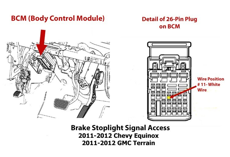 Locating Brake Stoplight Signal Location on 2012 GMC