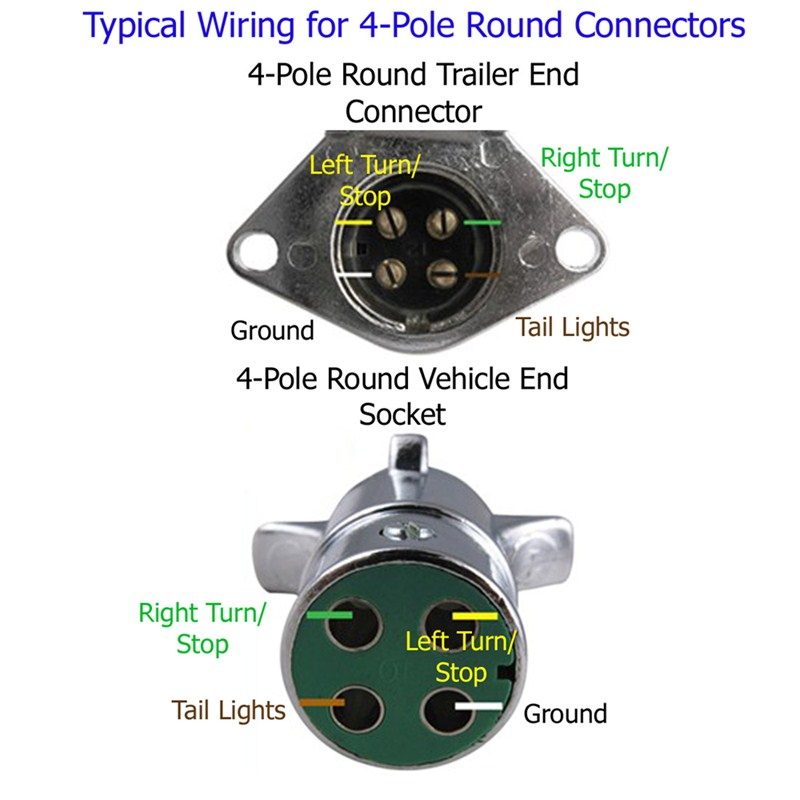 4 Round Trailer Plug Wiring Diagram