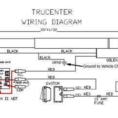 Trailer Connector Wiring Diagram Frank Erwin Center Seating Installation Instructions For A Blue Ox Trucenter Steering Stabilizer On 2011 Ford F-53 ...