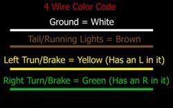 trailer plug wiring diagram 5 way harley davidson golf cart standard color code for simple 4 wire lighting | etrailer.com