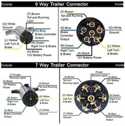5 way round trailer wiring diagram 03 ford explorer fuse replacing 6-way on with 7-way connector | etrailer.com