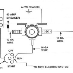 Pollak Trailer Wiring Diagram Kfi Winch Solenoid In-bed 12 Volt Power To A Switched Ignition Source On 2004 Chevy ...