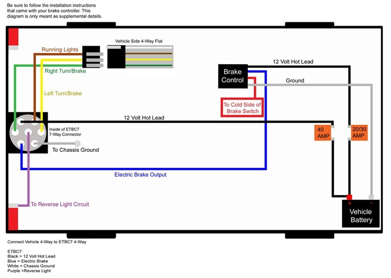 tekonsha primus iq proportional brake controller wiring diagram 4 channel heating instructions