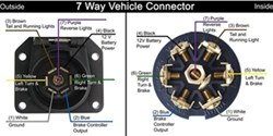 7n plug wiring diagram flat 4 pin trailer for a 7 way connector vehicle end on 2002 click to enlarge