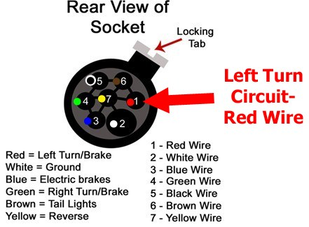 2011 Chevy Silverado Trailer Wiring Diagram Troubleshooting Left Turn Signal On 7 Way Installed In Bed