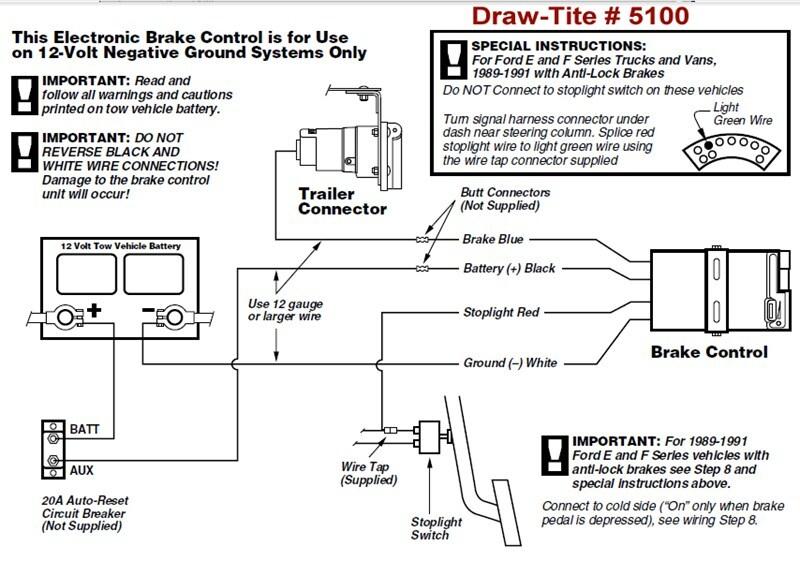reese pod brake controller wiring diagram wiring wiring diagram