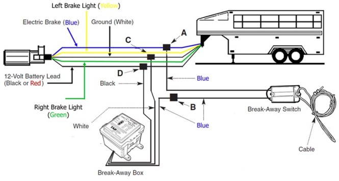 trailer wiring diagram brake away wiring diagram wiring brakes breakaway switch fibergl rv