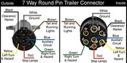 7 round trailer plug diagram ribu1c relay wiring pin great installation of for the pollak heavy duty pole rh etrailer com semi