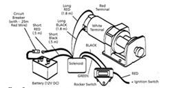 Superwinch LT2000 Winch Wiring and Installation on 2010