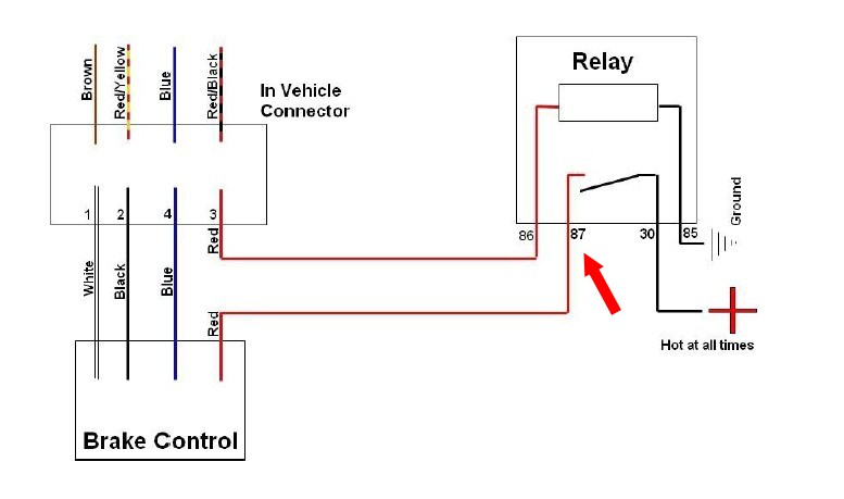 wiring diagram open source 7 pin knorr wabco trailer cable how to install tekonsha prodigy p3 brake controller in 2013 porshe cayenne diesel | etrailer.com