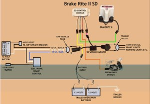 Where Do I Run the Wiring for BrakeRite II SD Electric