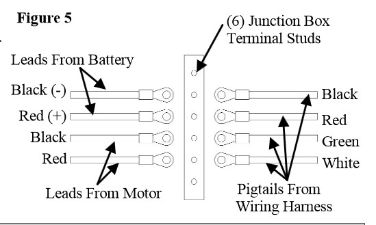 Wiring Diagram for the Bulldog Powered-Drive Kit