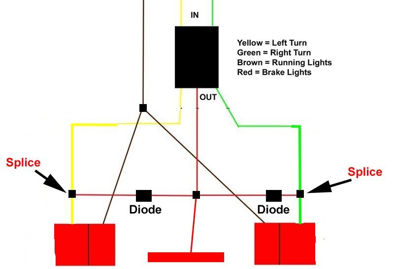 Trailer Brake Breakaway Wiring Diagram With Switch On Rv Trailer
