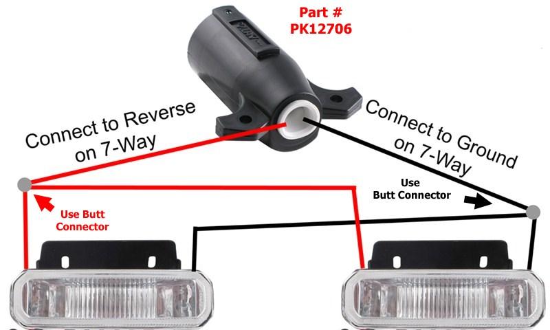 rv style trailer plug wiring diagram lenel 2220 pilot automotive bumper mount back-up lamp to into connector | etrailer.com
