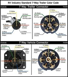 Pollak 7 Way # PK11893 11932 Wiring Diagram Etrailer Com