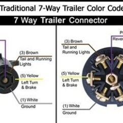 5 Way Trailer Plug Wiring Diagram 1966 Corvette Fuel Gauge Brakes Lock Up When Connected To 2014 Gmc Sierra 2500hd With Oem Brake Controller ...