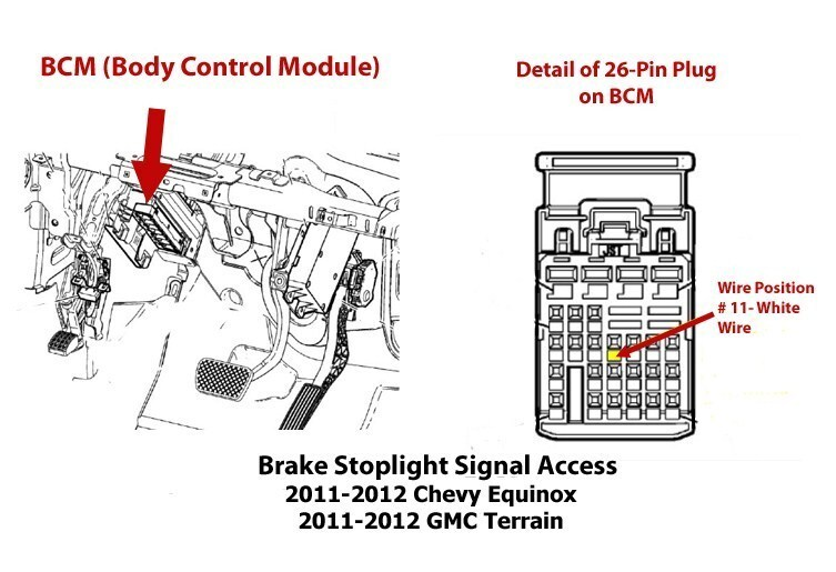 How to Find the Stoplight Circuit on a 2013 GMC Terrain