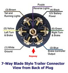 7Way Trailer Connector for 1996 Airstream Travel Trailer