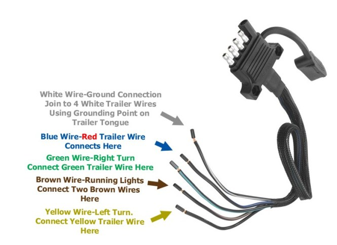 simple boat trailer wiring diagram wiring diagram standard color code for wiring simple 4 wire trailer lighting