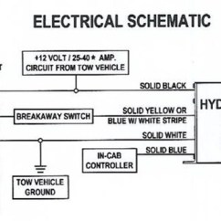 Wiring Diagram For Trailer Lights With Electric Brakes Alternator To Battery Diagrams Hydrastar Over Hydraulic Brake Actuators | Etrailer.com